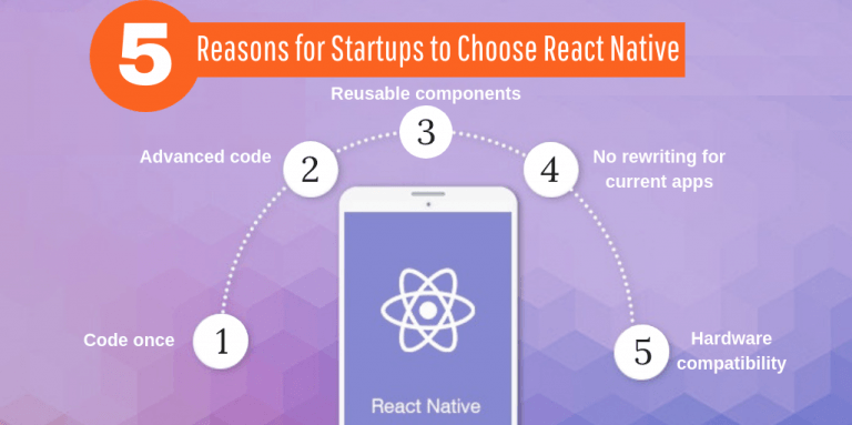 5 Reasons for Startups to Choose React Native for Mobile App Development