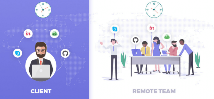 How to Effectively Manage Your Remote Development Team in 2019?