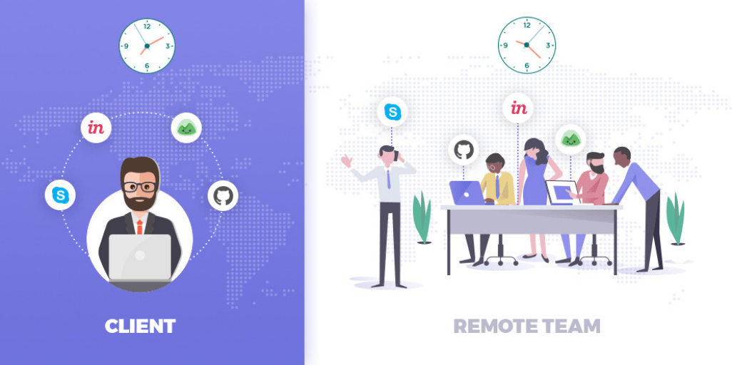 remote development team