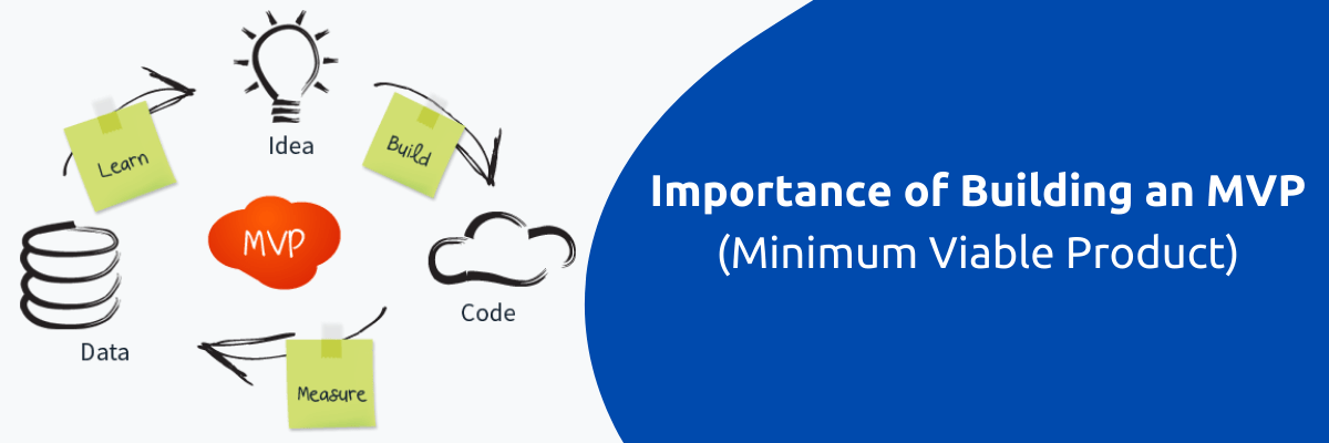 Importance of Building an MVP (Minimum Viable Product)