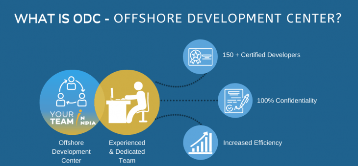 What is ODC – Offshore Development Center?