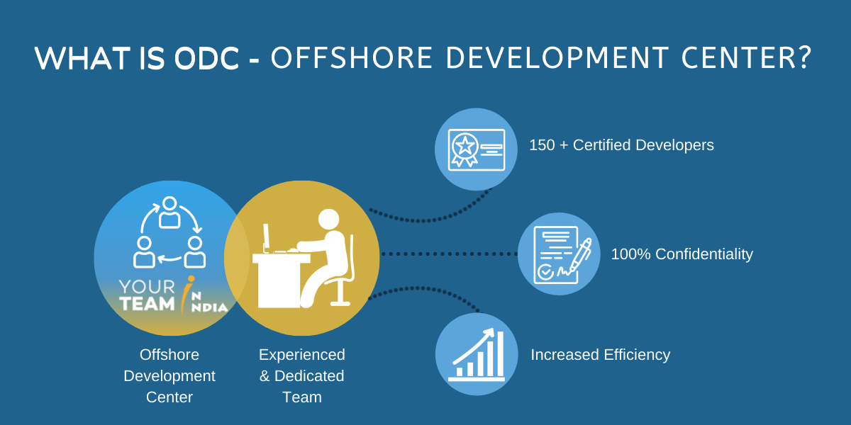 What is ODC (Offshore Development Center) in IT Industry?