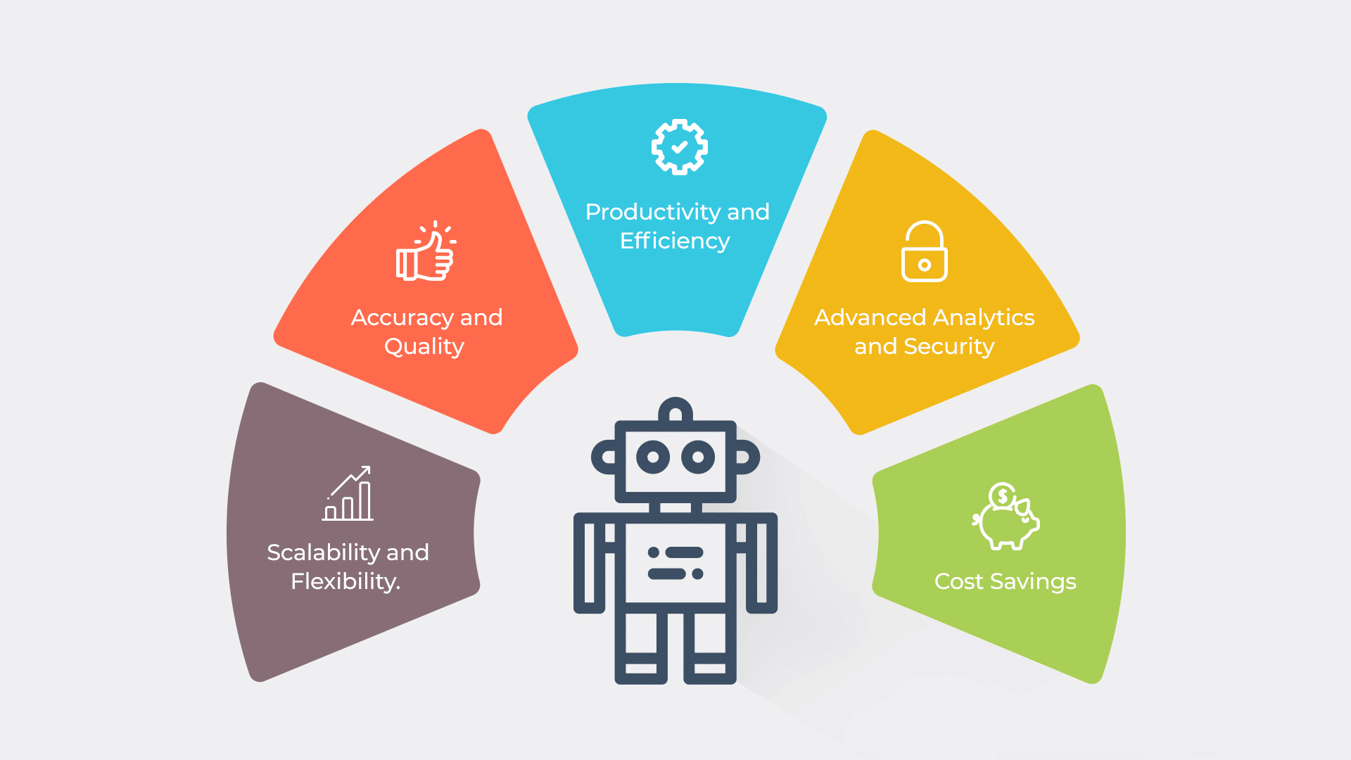 Hire RPA Developers